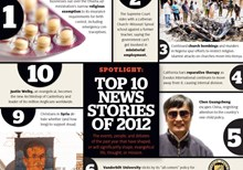 Top 10 News Stories of 2012