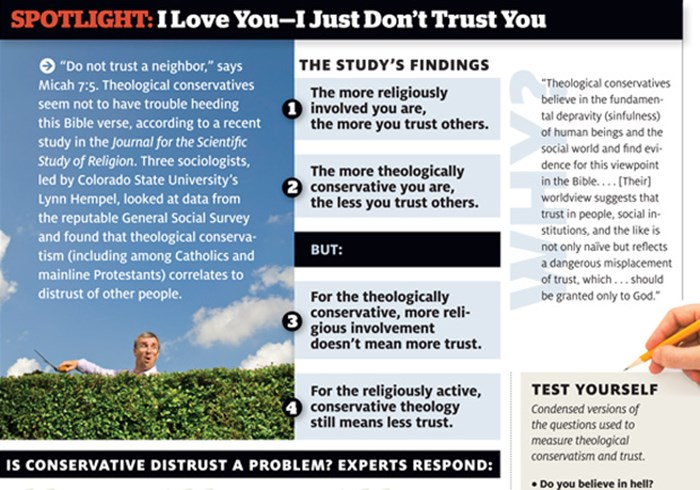 I Love You—I Just Don't Trust You