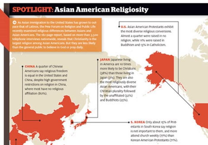 Asian American Religiosity