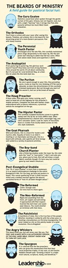 Beards of Ministry