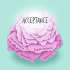 Acceptance and Identity