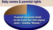 "New Research: Naming a Baby ""Messiah"" is Fine with Most Americans"