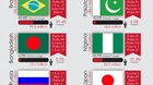 How the World's Top 10 Countries Search the Bible Differently
