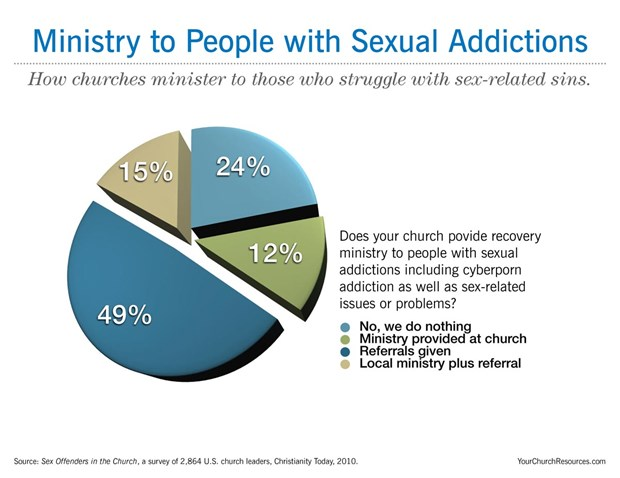 services offender people with sexual behavior problems adult