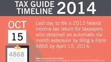 Tax Guide Reminder: October 2014