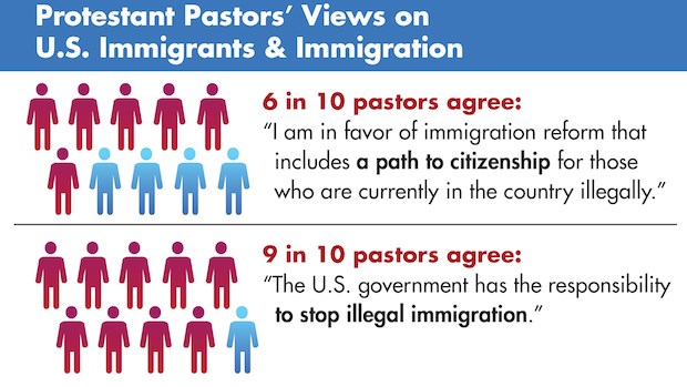 Immigration and Church—Why It Matters