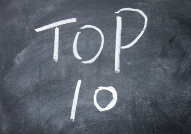 2014's Top 10 Church Law and Finance Articles