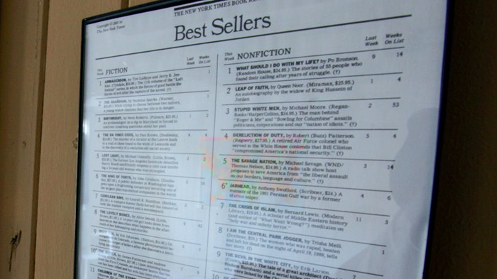 Is Buying Your Way Onto the Bestseller List Wrong?