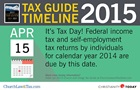 Tax Guide Reminder: April 2015