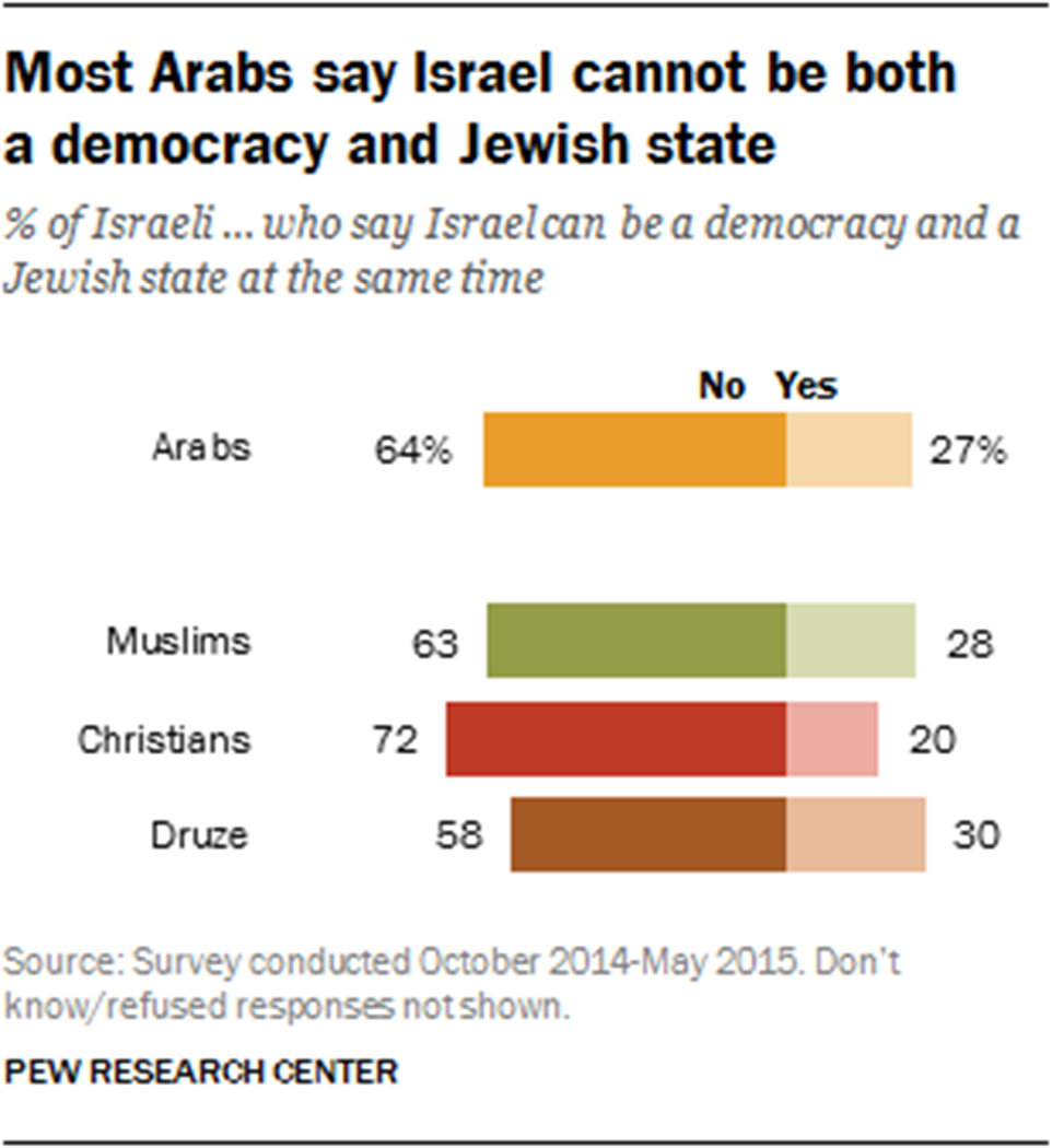 What laws do Jews and christians share?