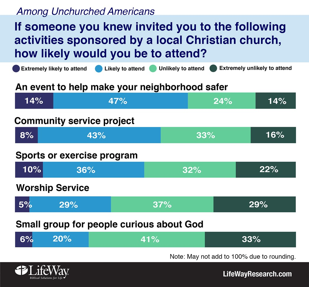 Your Unchurched Friends Want To Know About Your Faith News - Most unchurched cities in the us google maps