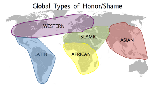 Exposing the Truth about Honor and Shame