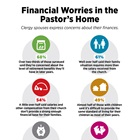 Financial Worries in the Pastor's Home