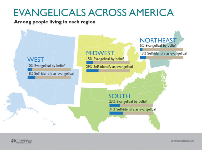 Evangelical vs Born Again A Survey of What Americans Say and