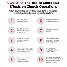 COVID-19: The Top 10 Shutdown Effects on Church Operations
