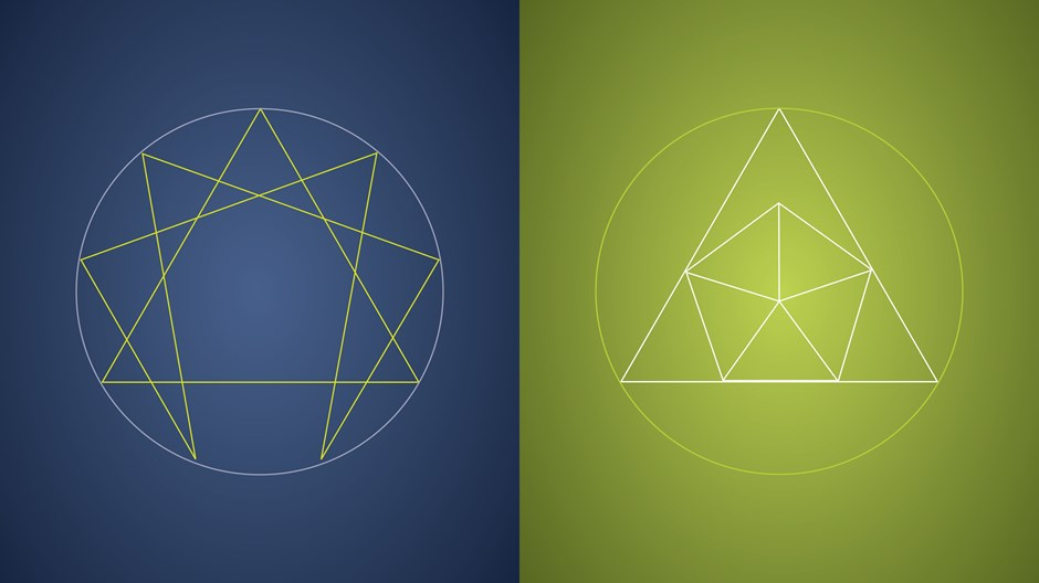 Can We Do Better than the Enneagram?
