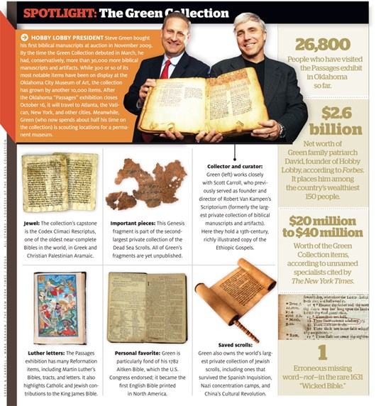 The Green Collection: Bibles and More | Christianity Today