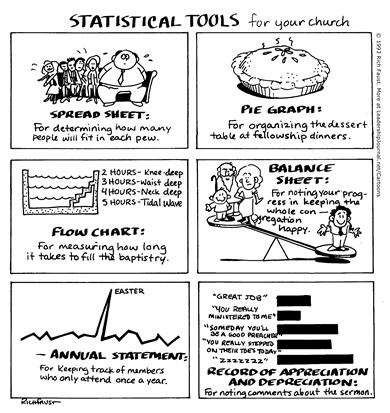 Goofy Church Statistical Tools