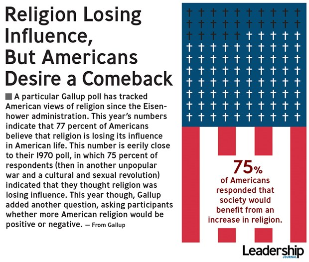 religion influence