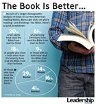 The Book is Better …