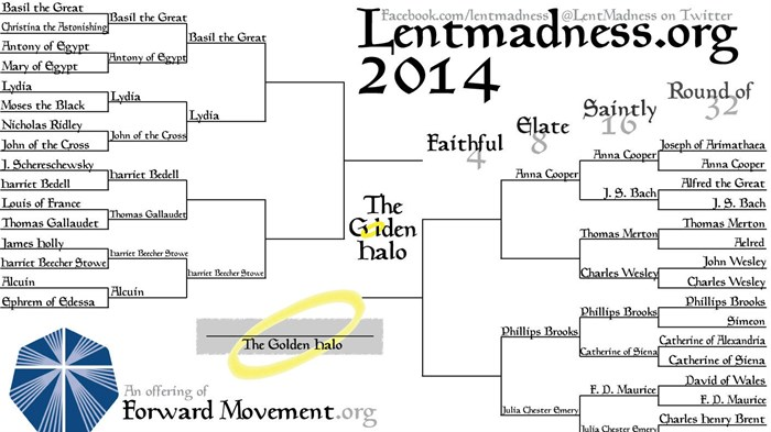 March Madness Won't End Monday, Thanks to Lent