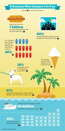 8 Reasons Why Summer's So Fun