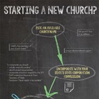 Starting a New Church?