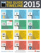 Tax Guide Timeline 2015