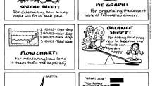 Goofy Church Statistical Tools