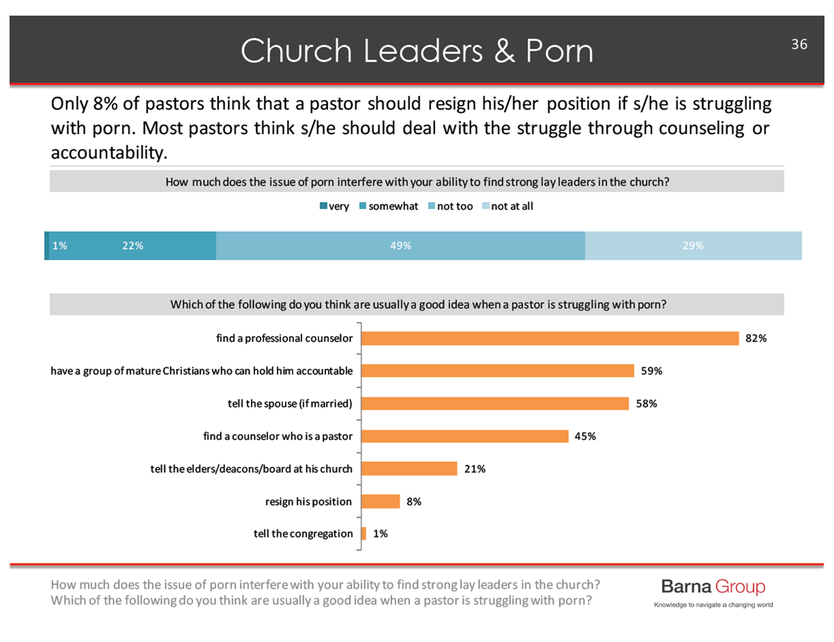 """christianity report Grey matter report – what is an evangelical christian 2 introduction the word """"evangelical"""" is used frequently it appears in news stories, political pundits discuss."""