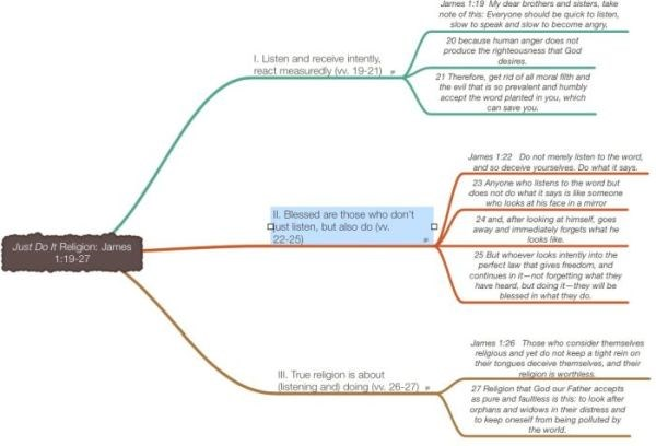How Mind Mapping has Rejuvenated My Sermon Preparation