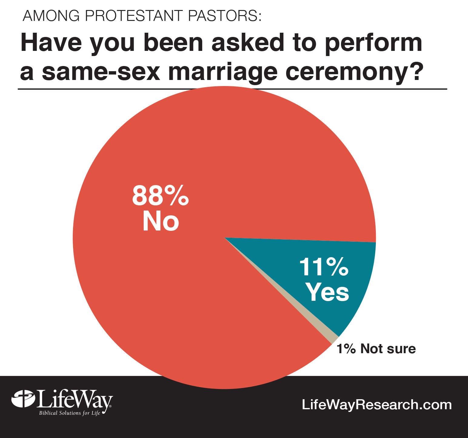 Does any religion support homosexuality and christianity