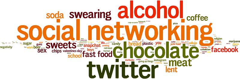 Twitter's Top 100 Ideas for Lent 2018