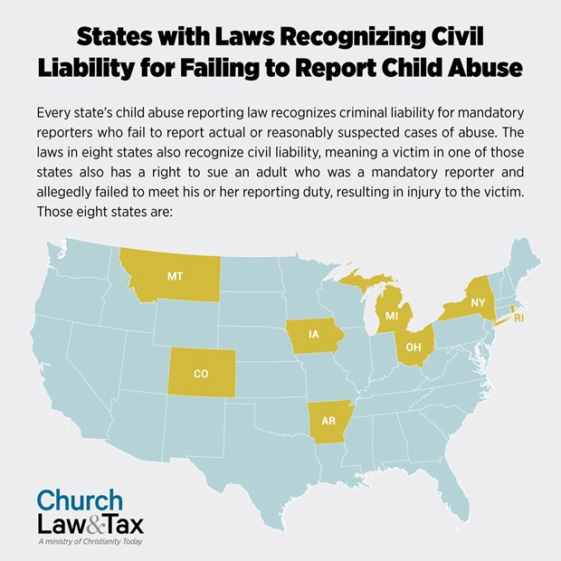 States with Laws Recognizing Civil Liability for Failing to Report Child Abuse