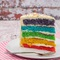 Masterpiece Cakeshop Ruling and Religious Freedom